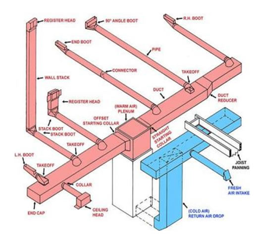 ac duct diagram  ac  free engine image for user manual
